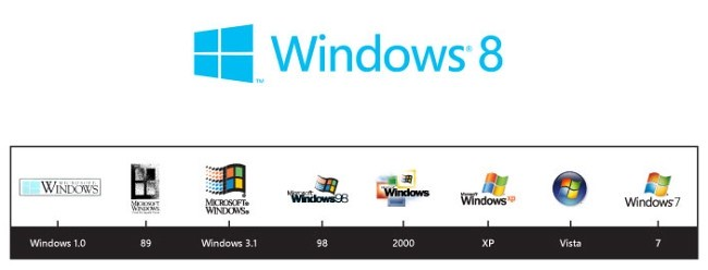 Windows Logo History (Windows 8 to Windows 1.0)