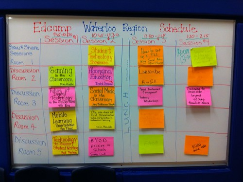EdCampWR Session Board