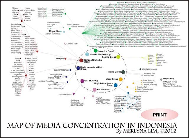 MediaOwnership_Print