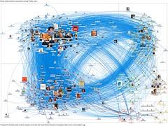 20120212-NodeXL-Twitter-socbiz network graph