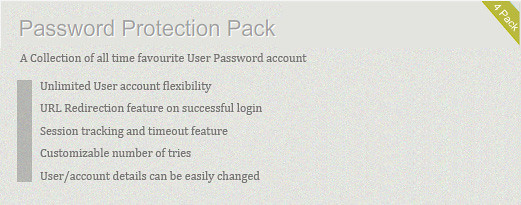 Password User account