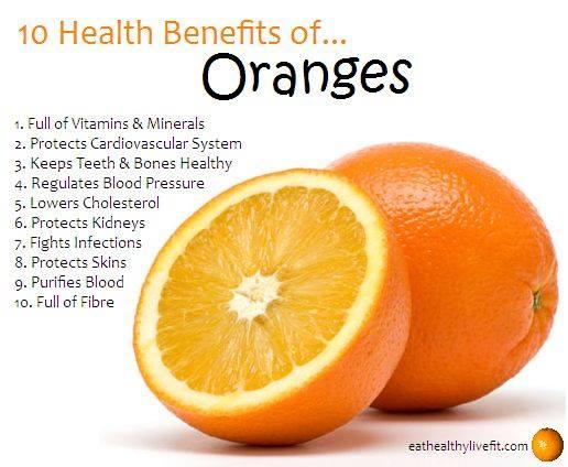23. Oranges