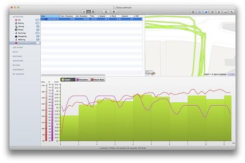 Running Data (Garmin Forerunner 910XT)