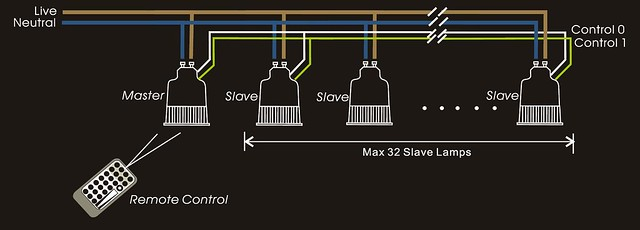 Wiring gu10 downlights diagram gu10 led wire diagrams colour changing leds diagram larger wiring diagram for gu10 asfbconference2016 Image collections