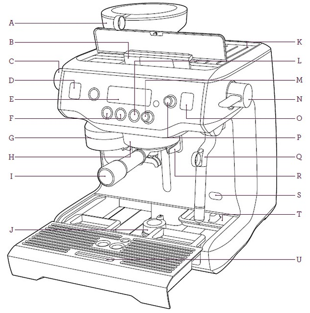 The Oracle 174 Online Customer Service From Breville
