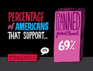 1059 20120313 Congress vs Planned Parenthood