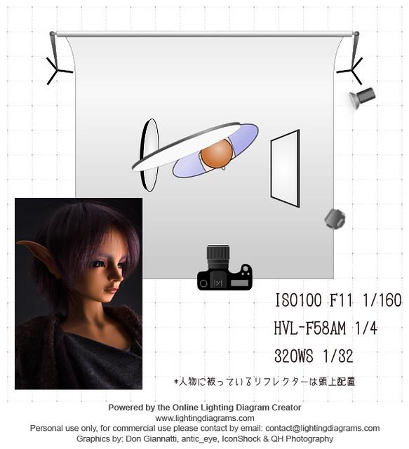 Portrait Lighting Diagram: Flickriver: Random Photos From The Lighting Diagrams Group