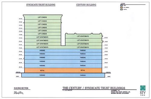 Syndicate - Century Building Alternative Proposal