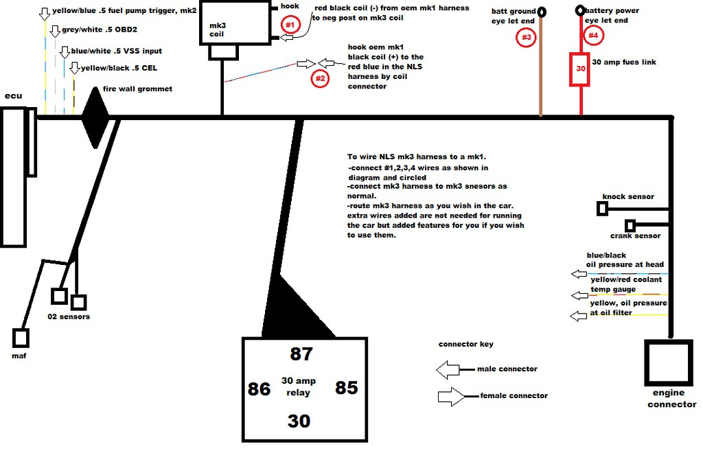 ce1 fuse box   12 wiring diagram images