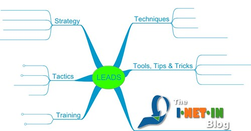 Lead Generation 5 Key Points