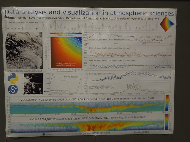 Header of climatology