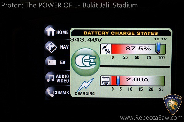 proton The POWER OF 1 - bkt jalil-045