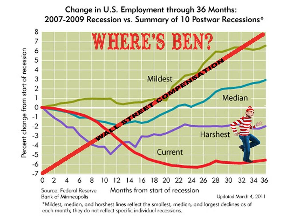 WHERE'S BEN?