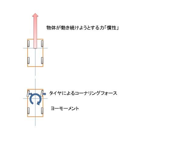 inertia1