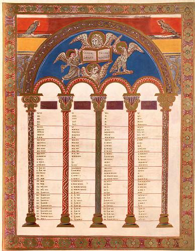 005-Canon de las Tablas-Evangeliar  Codex Aureus - BSB Clm 14000-© Bayerische Staatsbibliothek