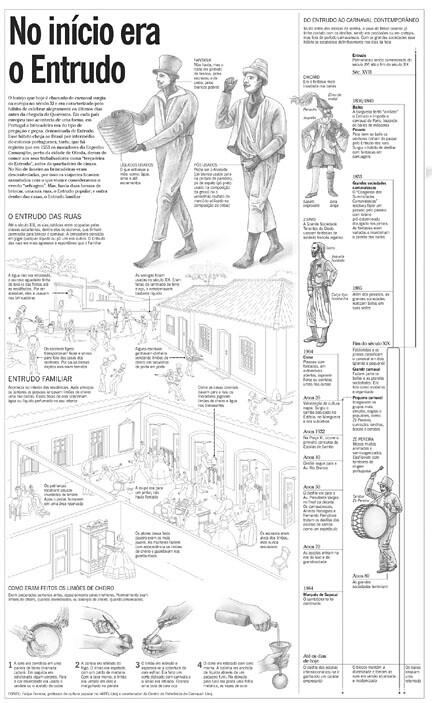 2boceto pagina