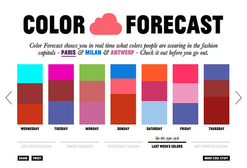 COLOR FORECAST 4