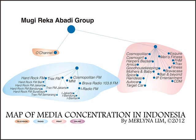 MediaOwnership_MRA