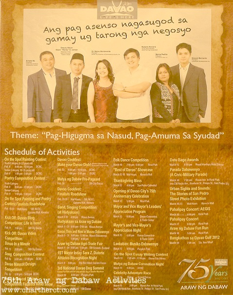 75th Araw ng Dabaw Schedule of Activities February 8 to March 31, 2012