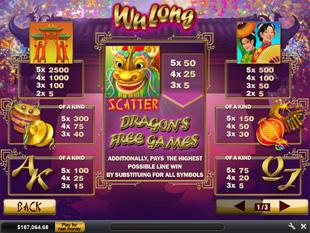 Wu Long Slots Payout