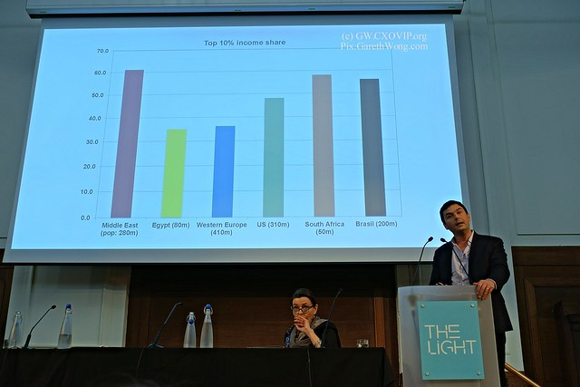 Prof Thomas Piketty, @PikettyLeMonde at 2016 LSE, Annual Inequality Conference, Inequality Institute re world's regional inequalities, Top 10% income share across the world from RAW _DSC2620