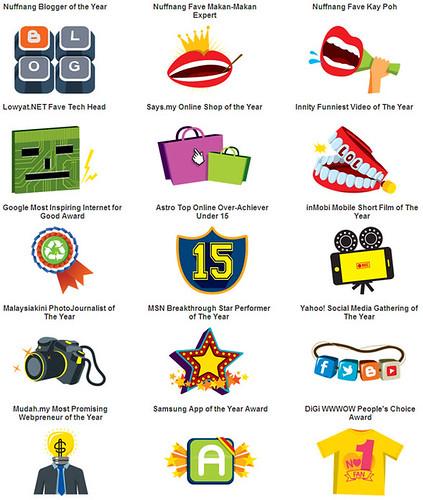 Jenis kategori yang dipertandinkan di DiGi WWWOW Awards 2012