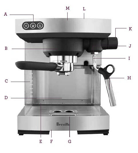 Breville Coffee Maker Filter Size : the iKon Espresso Machine Online customer service from Breville