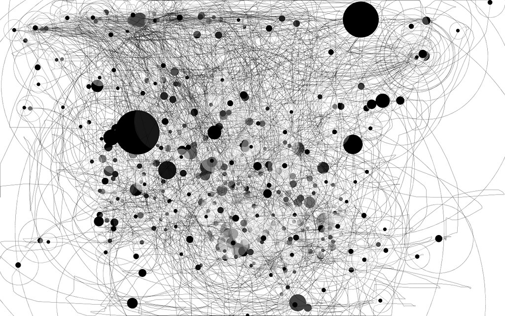 Mouse Movement Graph