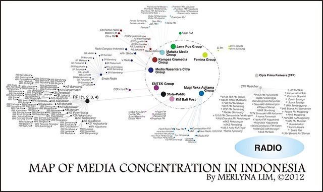 MediaOwnership_Radio