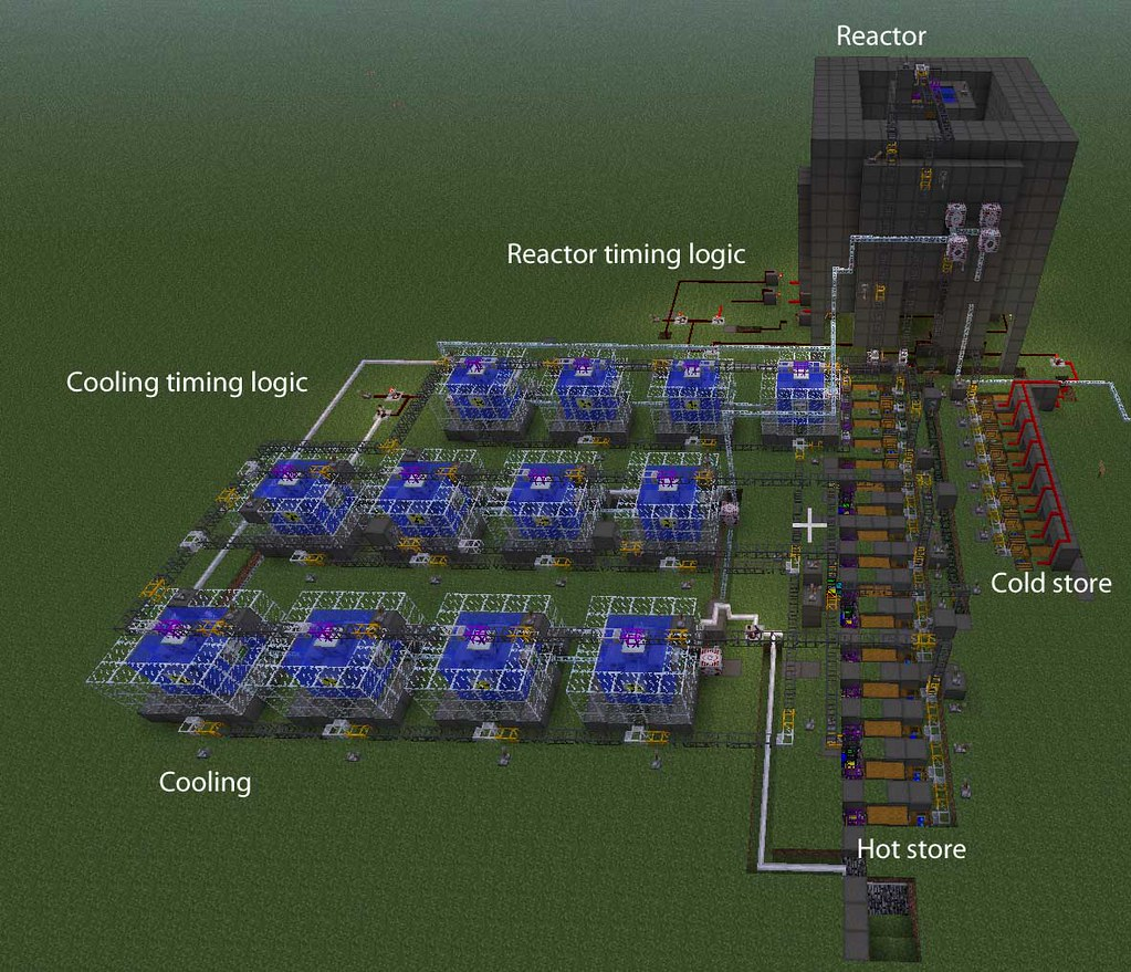 How To Make A Nuclear Reactor In Minecraft Industrial Craft