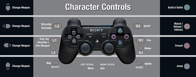 Starhawk: Character Control Scheme