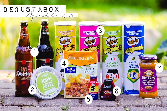 Degustabox April 2014, Inhalt Degustabox