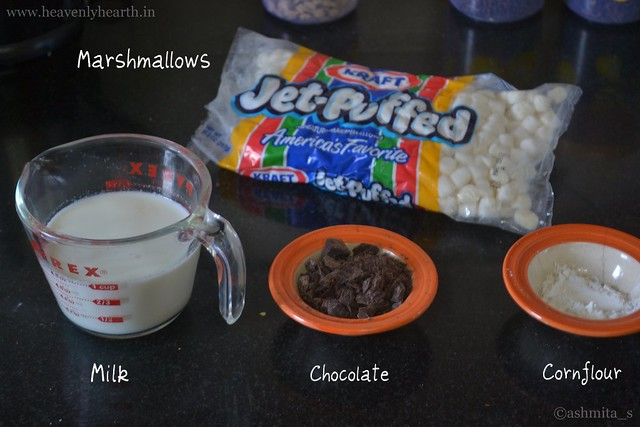Ingredients for Italian Hot Chocolate