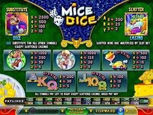Mice Dice Slots Payout