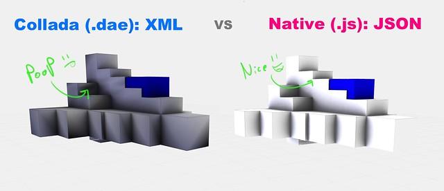 Lets Make a 3D HTML5 01
