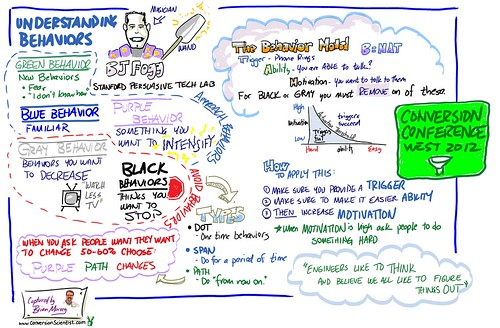 Instagraph of BJ Fogg's Keynote at Conversion Conference 2012 West Infodoodle