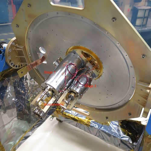 ASTRO-H SXS Detector Subsystem