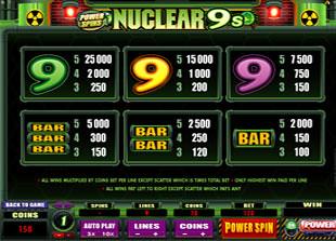 free Nuclear 9's slot mini symbol