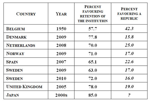 เสวนาวิชาการ: สถาบันกษัตริย์และประชาธิปไตยไทย