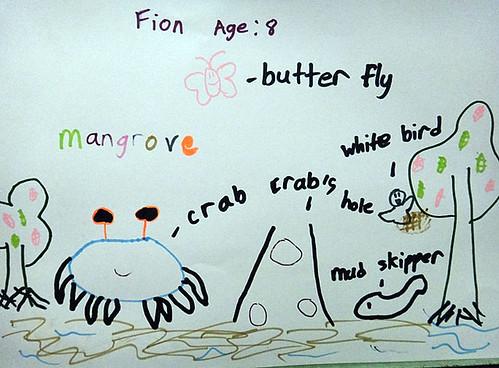Naked Hermit Crabs Guestbook (Pasir Ris 21 Apr 2012)