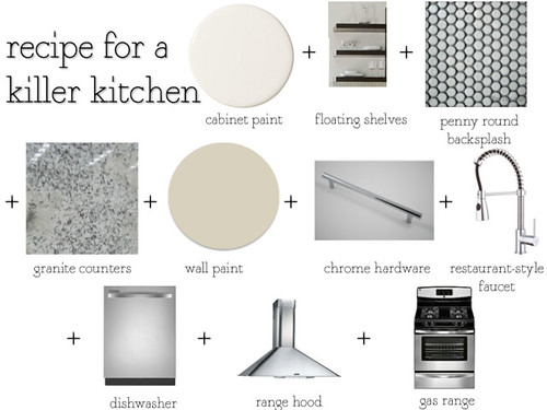 Recipe for a Killer Kitchen