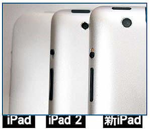 Rumor kamera 8MP di iPad 3