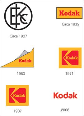 Evolución logo Kodak