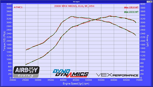 2008 WRX M8265 ELH SF H94 808523