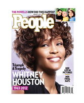 People Magazine Coupon