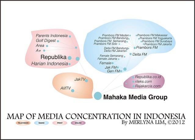 MediaOwnership_Mahaka