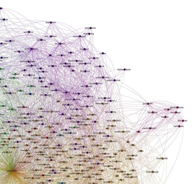My Instagram network (detail)