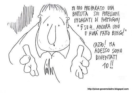 I Pirelloni indagati di Formigoni by Livio Bonino
