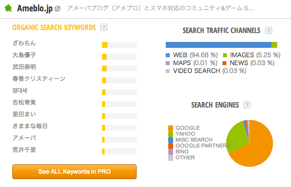 Ameblo_jp_Traffic_Statistics_by_SimilarWeb.png