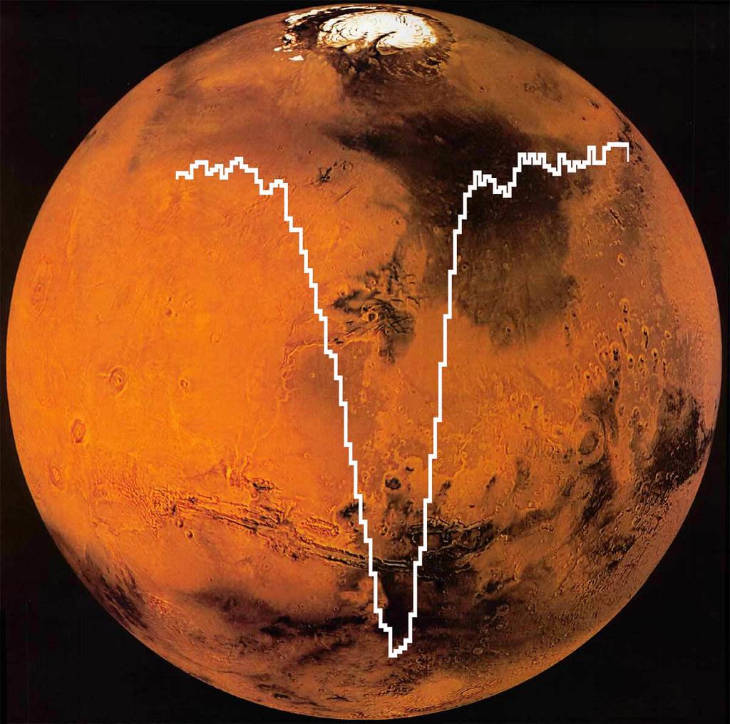 Oxy trên sao hỏa